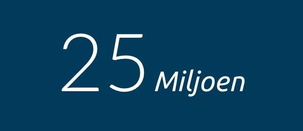 YouTube-kanaal AVROTROS Klassiek bereikt 25 miljoen views